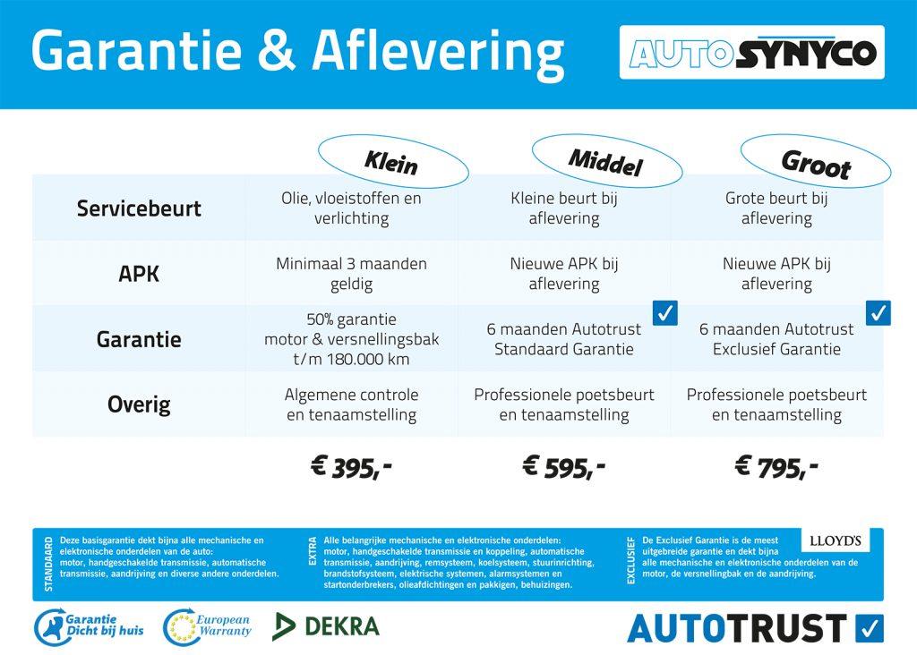 Garantie & aflevering - Auto Synyco